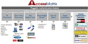 AccessMatrix UAS